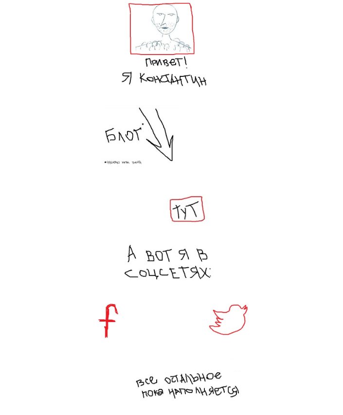 Первая итерация блога
